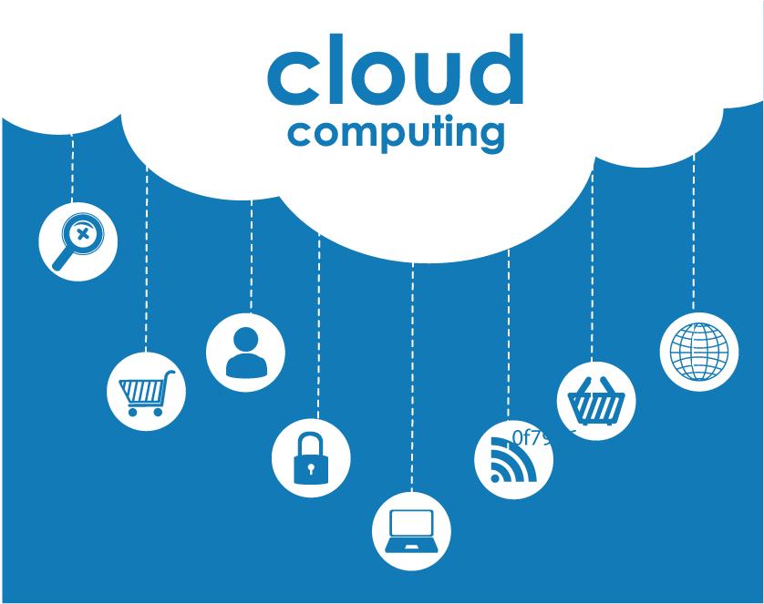 Cloud Computing Services Fort Lauderdale